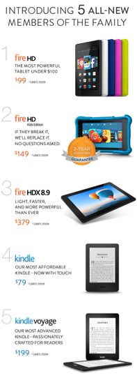 A $99 Kindle Fire HD Tablet Leads the Way  As Amazon Unveils Dazzling Array of New Kindle Models, Services